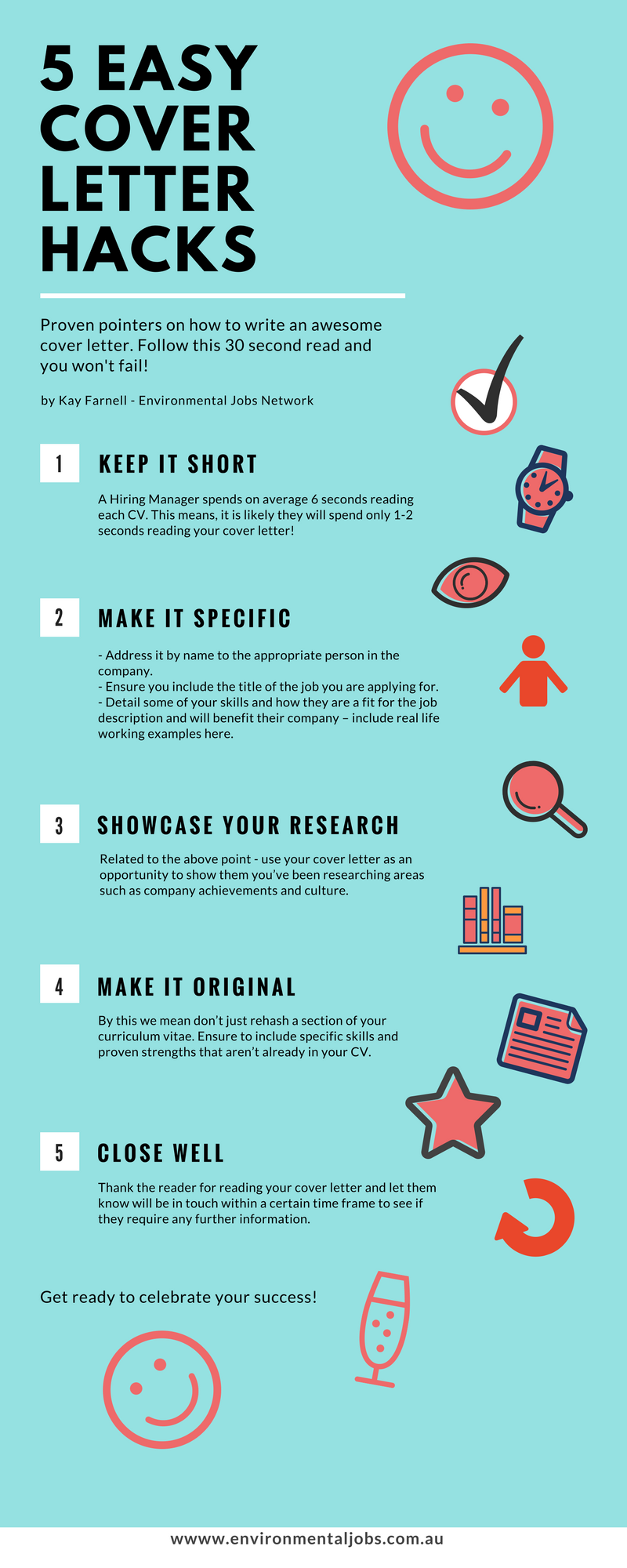How To Write A Cover Letter The Easy Way - Free Infographic